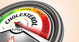 How to lower Cholesterol Levels Naturally