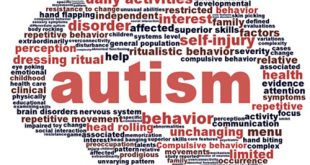 Autism - Meaning, Symptoms, Causes, Types & Treatments