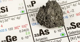What are the Health Effects of Arsenic