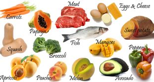 Top 10 Vitamin A Rich Foods and their Benefits