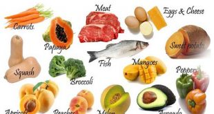 Top 10 Vitamin B3 Rich Foods and their Benefits